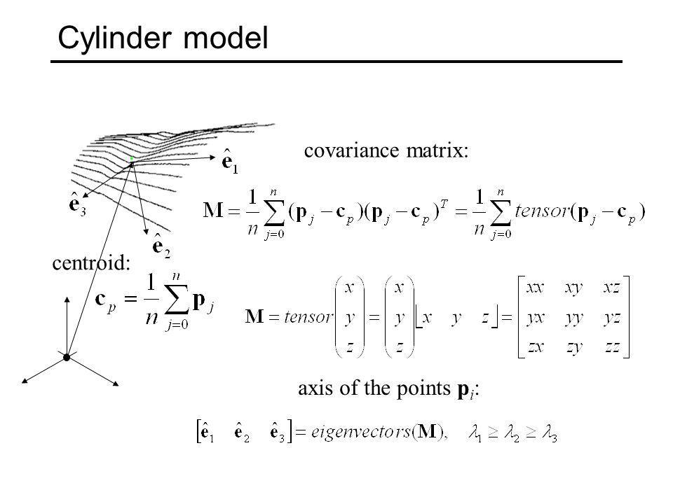 Cylinder model axis of the points p i : covariance matrix: centroid: