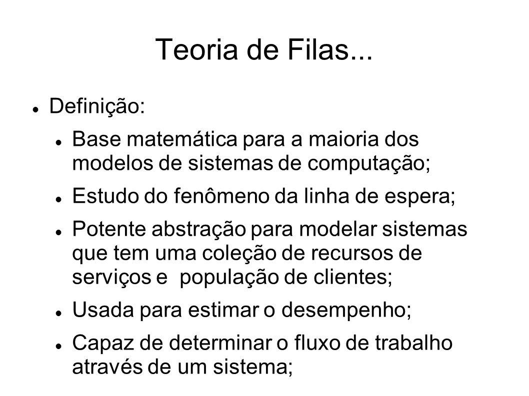 Teoria de Filas...