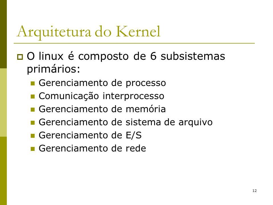 12 Arquitetura do Kernel O linux é composto de 6 subsistemas primários: Gerenciamento de processo Comunicação interprocesso Gerenciamento de memória G