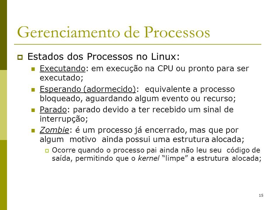 15 Gerenciamento de Processos Estados dos Processos no Linux: Executando: em execução na CPU ou pronto para ser executado; Esperando (adormecido): equ