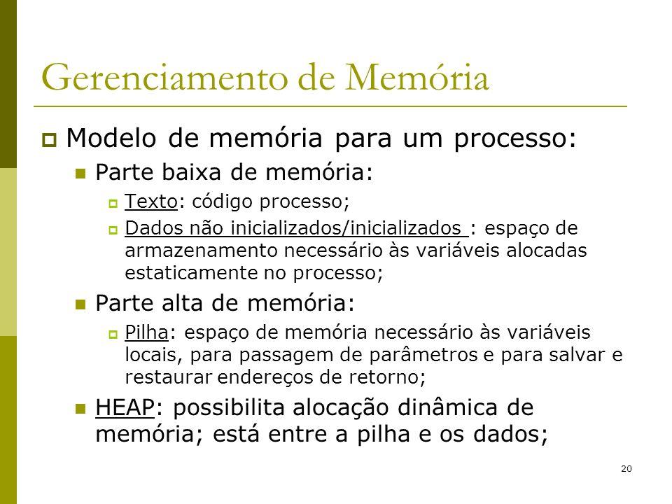 20 Gerenciamento de Memória Modelo de memória para um processo: Parte baixa de memória: Texto: código processo; Dados não inicializados/inicializados