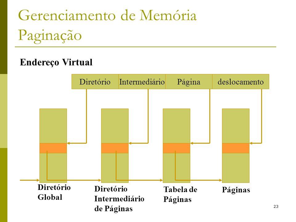 23 Gerenciamento de Memória Paginação Endereço Virtual DiretórioIntermediárioPáginadeslocamento Diretório Global Diretório Intermediário de Páginas Ta