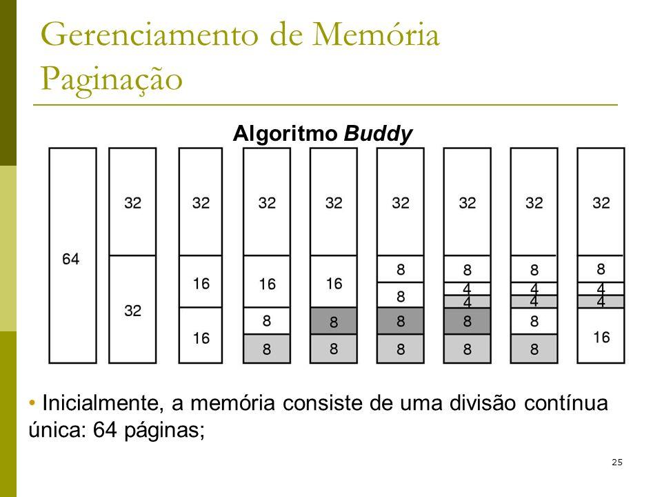 25 Gerenciamento de Memória Paginação Algoritmo Buddy Inicialmente, a memória consiste de uma divisão contínua única: 64 páginas;
