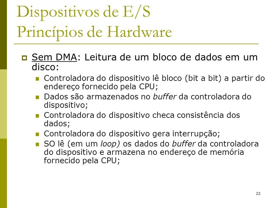 22 Dispositivos de E/S Princípios de Hardware Sem DMA: Leitura de um bloco de dados em um disco: Controladora do dispositivo lê bloco (bit a bit) a pa