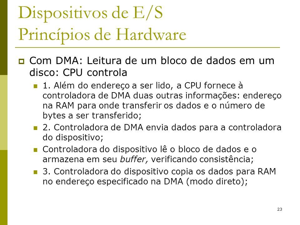 23 Dispositivos de E/S Princípios de Hardware Com DMA: Leitura de um bloco de dados em um disco: CPU controla 1.