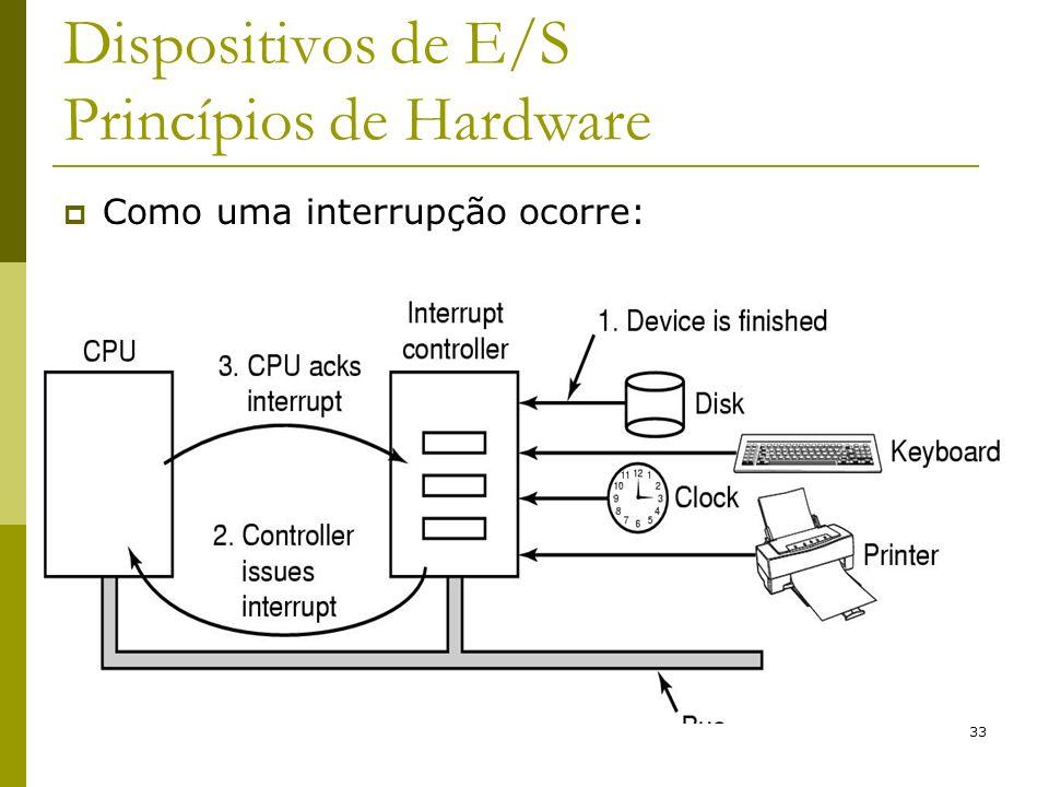 33 Dispositivos de E/S Princípios de Hardware Como uma interrupção ocorre: