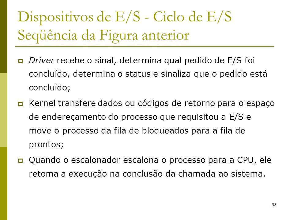 35 Dispositivos de E/S - Ciclo de E/S Seqüência da Figura anterior Driver recebe o sinal, determina qual pedido de E/S foi concluído, determina o stat