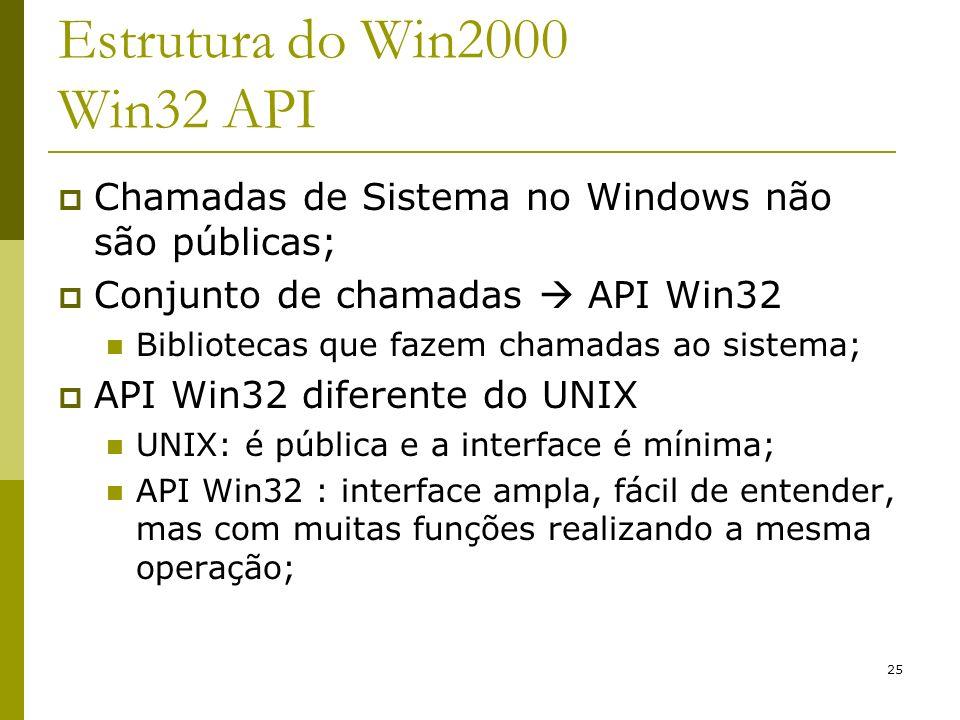 25 Estrutura do Win2000 Win32 API Chamadas de Sistema no Windows não são públicas; Conjunto de chamadas API Win32 Bibliotecas que fazem chamadas ao sistema; API Win32 diferente do UNIX UNIX: é pública e a interface é mínima; API Win32 : interface ampla, fácil de entender, mas com muitas funções realizando a mesma operação;