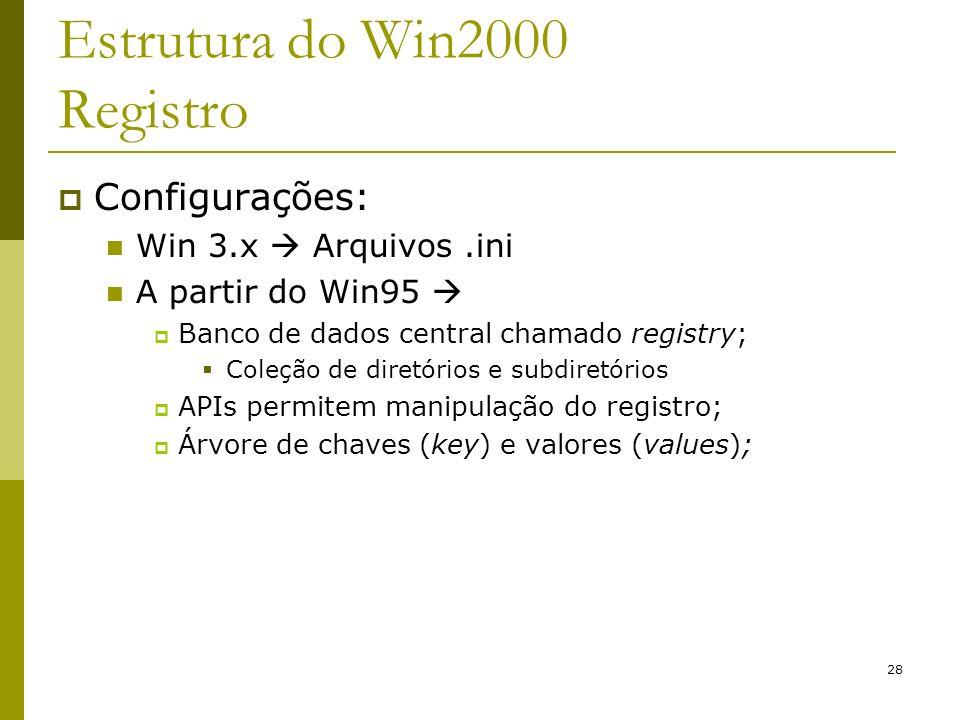 28 Estrutura do Win2000 Registro Configurações: Win 3.x Arquivos.ini A partir do Win95 Banco de dados central chamado registry; Coleção de diretórios e subdiretórios APIs permitem manipulação do registro; Árvore de chaves (key) e valores (values);