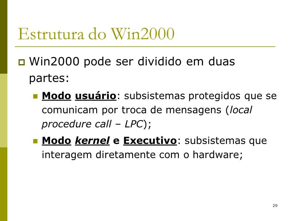 29 Estrutura do Win2000 Win2000 pode ser dividido em duas partes: Modo usuário: subsistemas protegidos que se comunicam por troca de mensagens (local procedure call – LPC); Modo kernel e Executivo: subsistemas que interagem diretamente com o hardware;