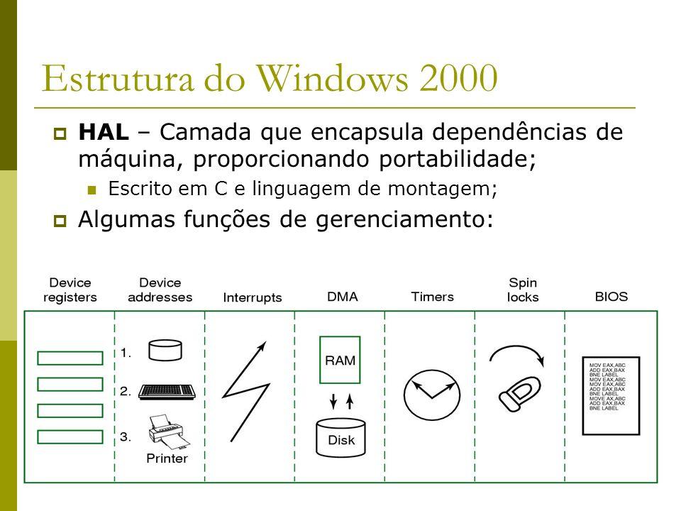 31 Estrutura do Windows 2000 HAL – Camada que encapsula dependências de máquina, proporcionando portabilidade; Escrito em C e linguagem de montagem; Algumas funções de gerenciamento:
