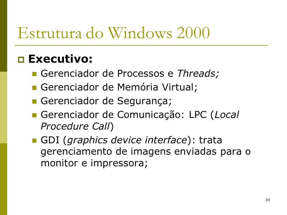 34 Estrutura do Windows 2000 Executivo: Gerenciador de Processos e Threads; Gerenciador de Memória Virtual; Gerenciador de Segurança; Gerenciador de Comunicação: LPC (Local Procedure Call) GDI (graphics device interface): trata gerenciamento de imagens enviadas para o monitor e impressora;