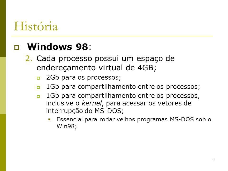 8 História Windows 98: 2.Cada processo possui um espaço de endereçamento virtual de 4GB; 2Gb para os processos; 1Gb para compartilhamento entre os processos; 1Gb para compartilhamento entre os processos, inclusive o kernel, para acessar os vetores de interrupção do MS-DOS; Essencial para rodar velhos programas MS-DOS sob o Win98;