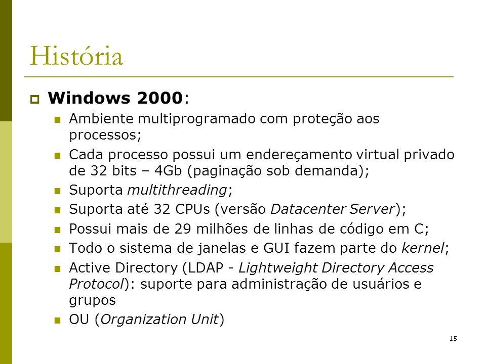 15 História Windows 2000: Ambiente multiprogramado com proteção aos processos; Cada processo possui um endereçamento virtual privado de 32 bits – 4Gb