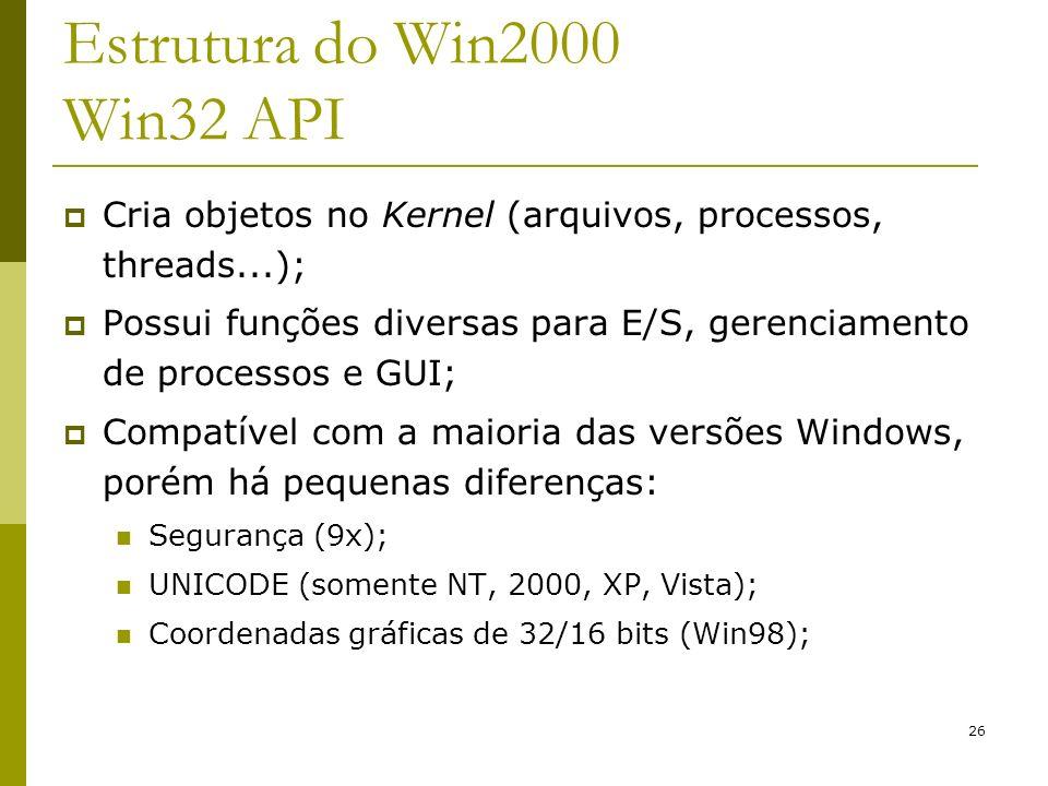 26 Estrutura do Win2000 Win32 API Cria objetos no Kernel (arquivos, processos, threads...); Possui funções diversas para E/S, gerenciamento de process