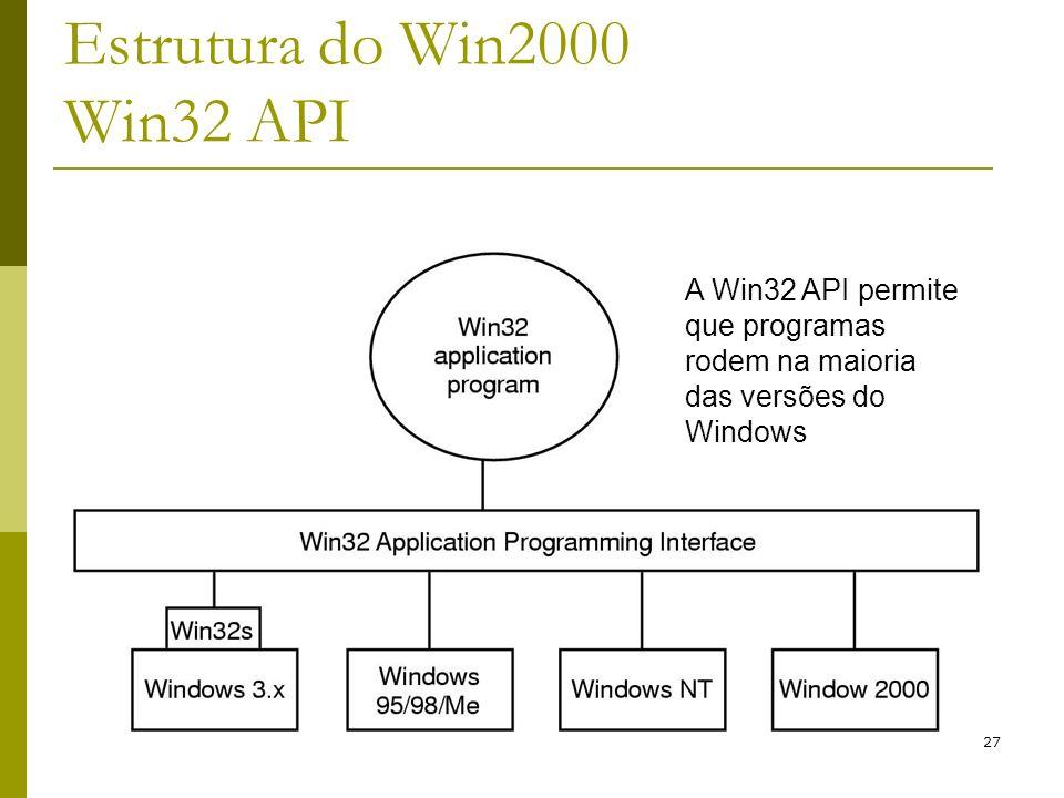 27 Estrutura do Win2000 Win32 API A Win32 API permite que programas rodem na maioria das versões do Windows