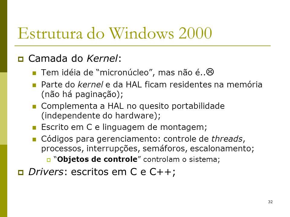 32 Estrutura do Windows 2000 Camada do Kernel: Tem idéia de micronúcleo, mas não é.. Parte do kernel e da HAL ficam residentes na memória (não há pagi