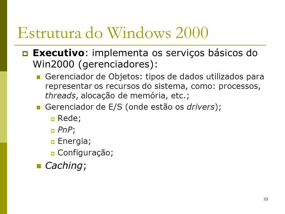 33 Estrutura do Windows 2000 Executivo: implementa os serviços básicos do Win2000 (gerenciadores): Gerenciador de Objetos: tipos de dados utilizados p