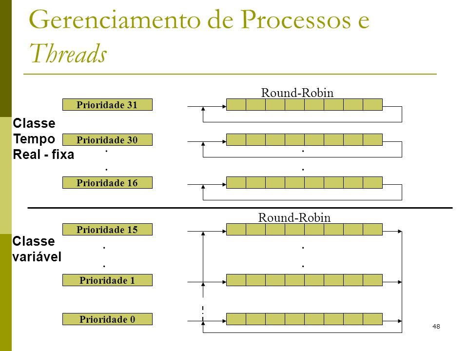 48 Gerenciamento de Processos e Threads Prioridade 31 Prioridade 30 Prioridade 16 Prioridade 1 Prioridade 0 Prioridade 15.... Classe Tempo Real - fixa