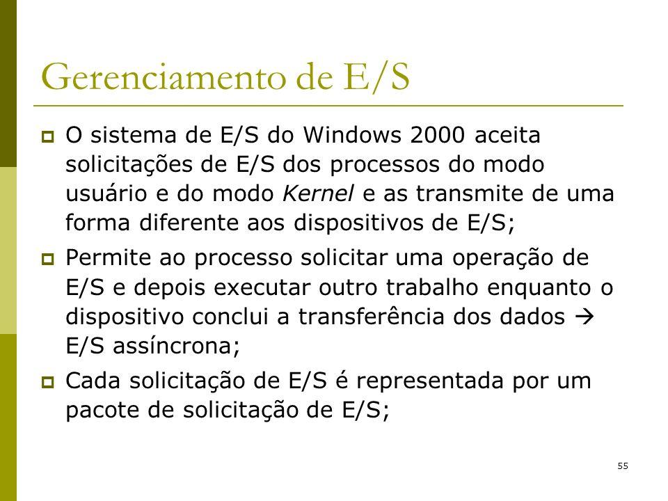 55 Gerenciamento de E/S O sistema de E/S do Windows 2000 aceita solicitações de E/S dos processos do modo usuário e do modo Kernel e as transmite de u