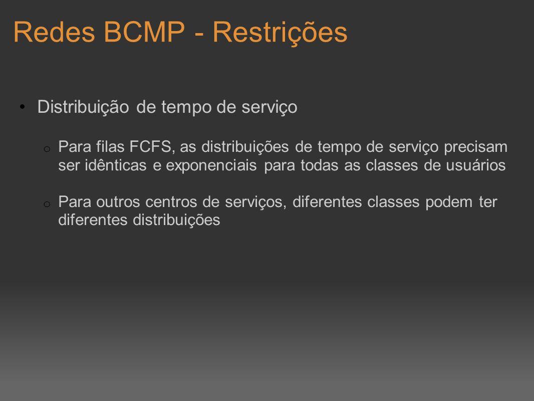 Redes BCMP - Restrições Distribuição de tempo de serviço o Para filas FCFS, as distribuições de tempo de serviço precisam ser idênticas e exponenciais