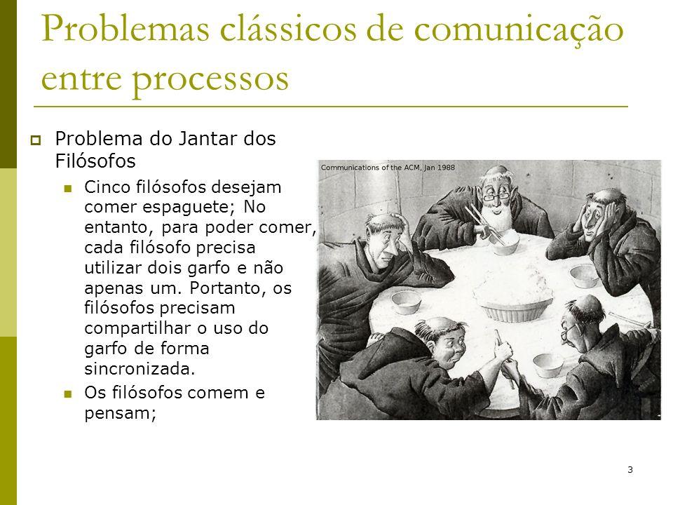 3 Problemas clássicos de comunicação entre processos Problema do Jantar dos Filósofos Cinco filósofos desejam comer espaguete; No entanto, para poder comer, cada filósofo precisa utilizar dois garfo e não apenas um.