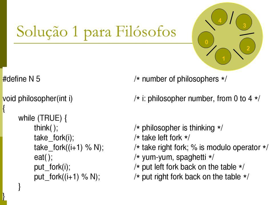 5 Solução 1 para Filósofos 4 3 2 1 0
