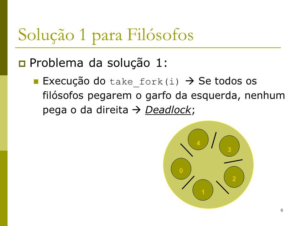 6 Problema da solução 1: Execução do take_fork(i) Se todos os filósofos pegarem o garfo da esquerda, nenhum pega o da direita Deadlock; 4 3 2 1 0