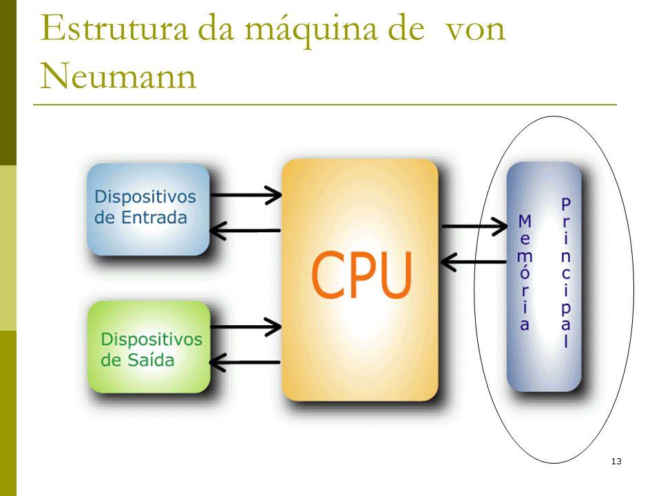 13 Estrutura da máquina de von Neumann