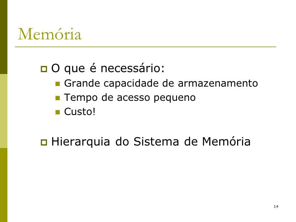 14 Memória O que é necessário: Grande capacidade de armazenamento Tempo de acesso pequeno Custo! Hierarquia do Sistema de Memória