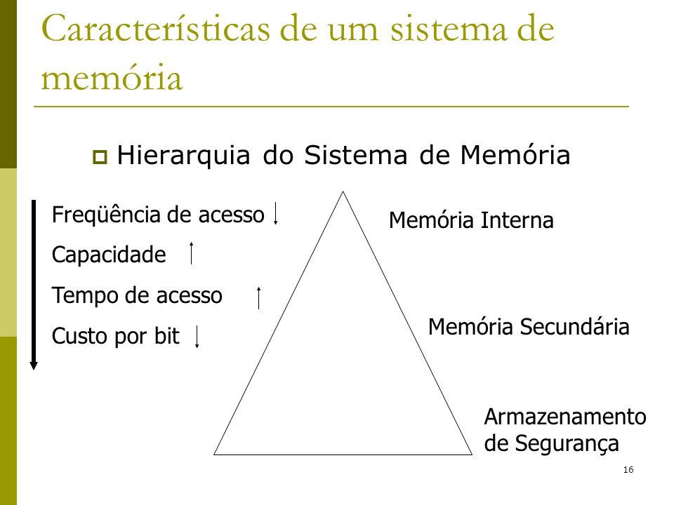 16 Características de um sistema de memória Hierarquia do Sistema de Memória Memória Interna Memória Secundária Armazenamento de Segurança Freqüência