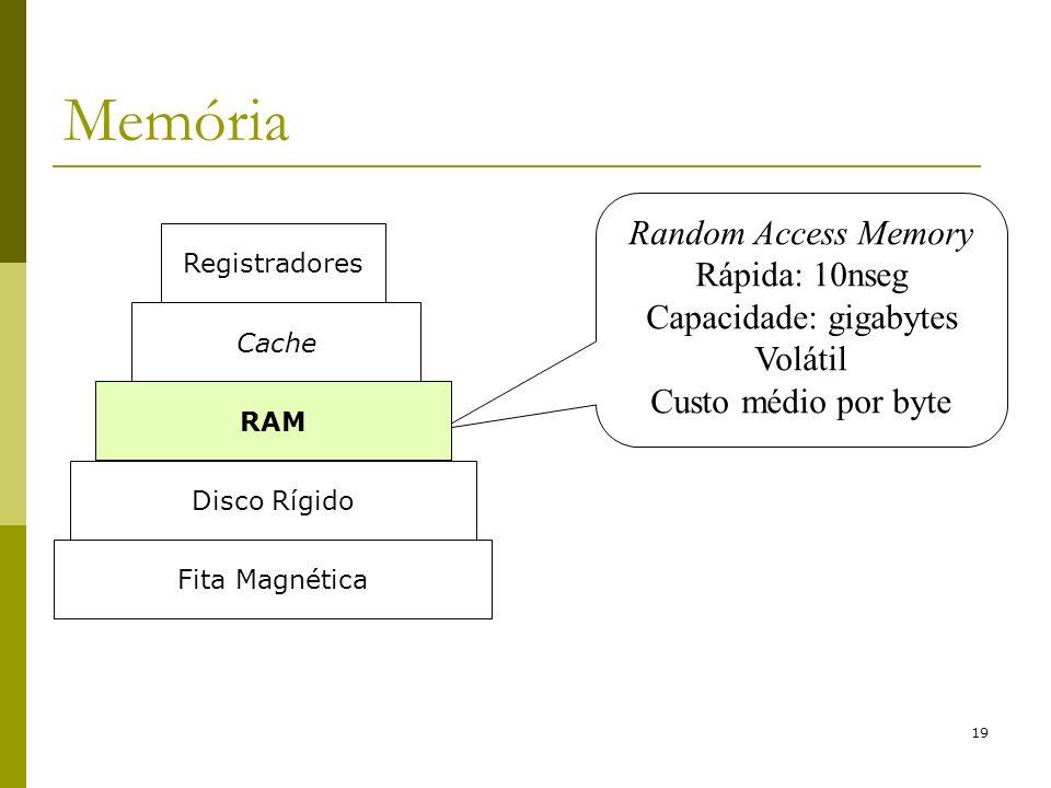 19 Memória Random Access Memory Rápida: 10nseg Capacidade: gigabytes Volátil Custo médio por byte Fita Magnética Disco Rígido RAM Cache Registradores