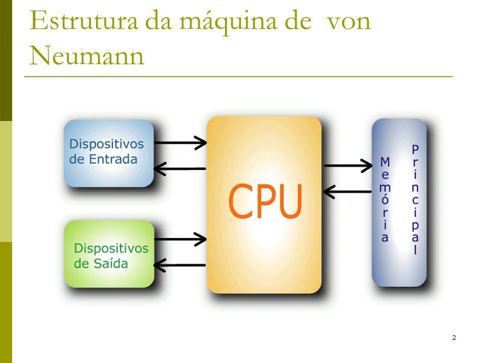 3 1.Memória Principal – Armazena dados e instruções 2.Dispositivos de Entrada e Saída – Comunicação com o mundo exterior 3.CPU – Processamento 4.Comunicação entre os blocos