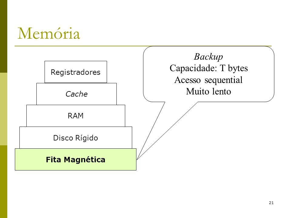 21 Memória Backup Capacidade: T bytes Acesso sequential Muito lento Fita Magnética Disco Rígido RAM Cache Registradores