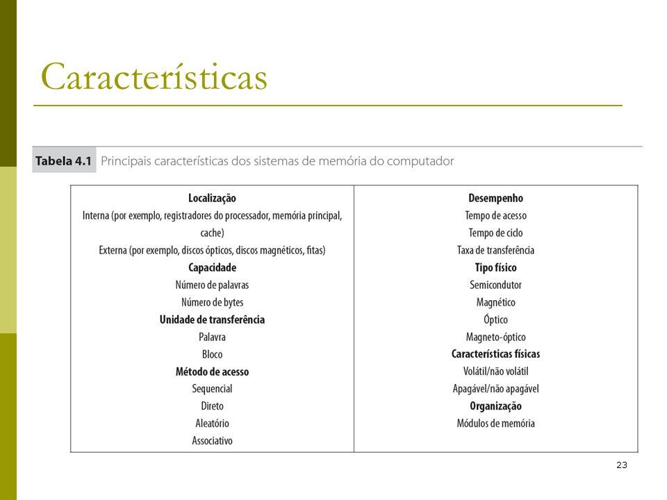 23 Características