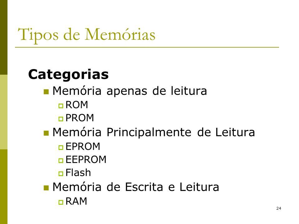 24 Tipos de Memórias Categorias Memória apenas de leitura ROM PROM Memória Principalmente de Leitura EPROM EEPROM Flash Memória de Escrita e Leitura R