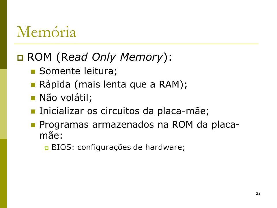 25 Memória ROM (Read Only Memory): Somente leitura; Rápida (mais lenta que a RAM); Não volátil; Inicializar os circuitos da placa-mãe; Programas armaz