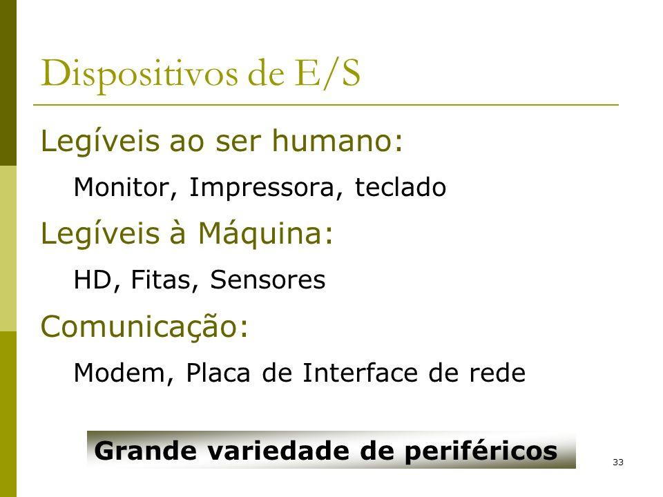33 Dispositivos de E/S Legíveis ao ser humano: Monitor, Impressora, teclado Legíveis à Máquina: HD, Fitas, Sensores Comunicação: Modem, Placa de Inter