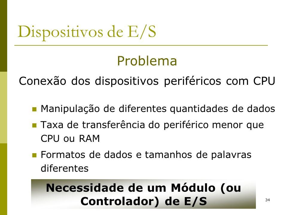 34 Dispositivos de E/S Problema Conexão dos dispositivos periféricos com CPU Manipulação de diferentes quantidades de dados Taxa de transferência do p