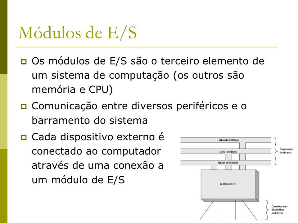 35 Módulos de E/S Os módulos de E/S são o terceiro elemento de um sistema de computação (os outros são memória e CPU) Comunicação entre diversos perif