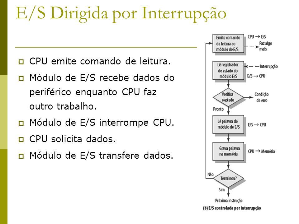 41 CPU emite comando de leitura. Módulo de E/S recebe dados do periférico enquanto CPU faz outro trabalho. Módulo de E/S interrompe CPU. CPU solicita