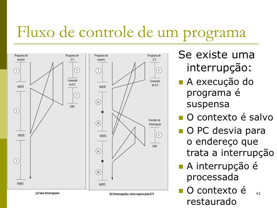 42 Fluxo de controle de um programa Se existe uma interrupção: A execução do programa é suspensa O contexto é salvo O PC desvia para o endereço que tr