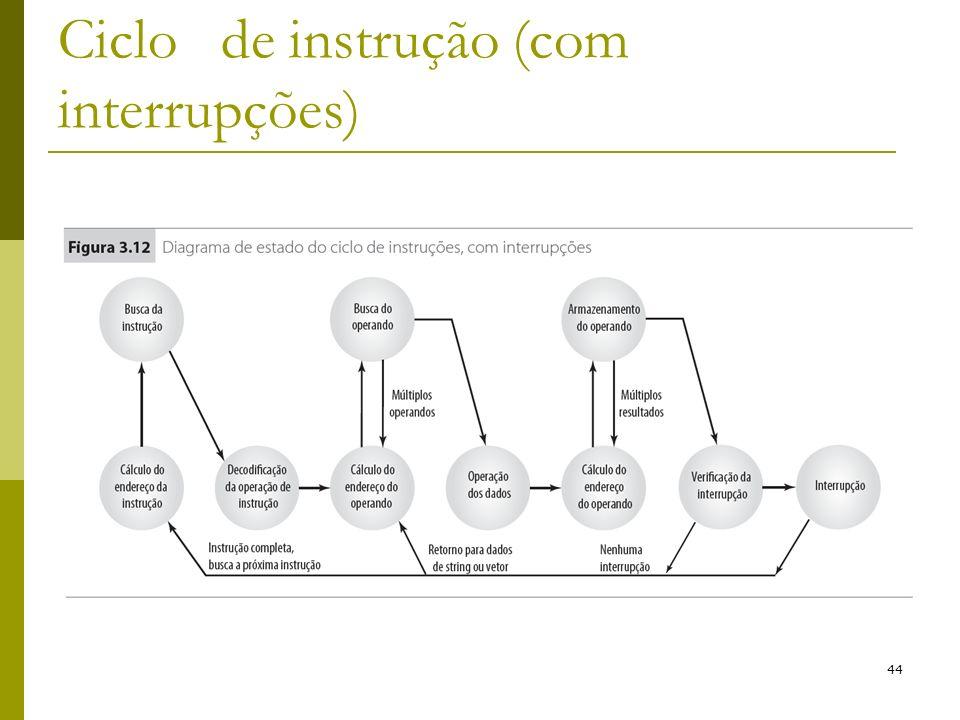44 Ciclo de instrução (com interrupções)