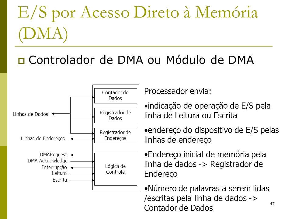 47 E/S por Acesso Direto à Memória (DMA) Controlador de DMA ou Módulo de DMA Contador de Dados Registrador de Dados Registrador de Endereços Lógica de