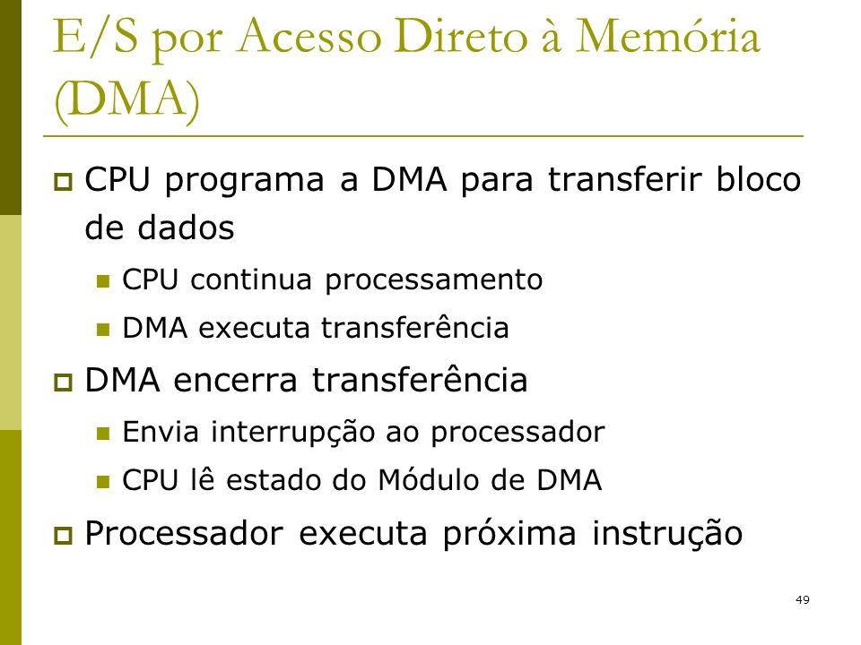 49 E/S por Acesso Direto à Memória (DMA) CPU programa a DMA para transferir bloco de dados CPU continua processamento DMA executa transferência DMA en