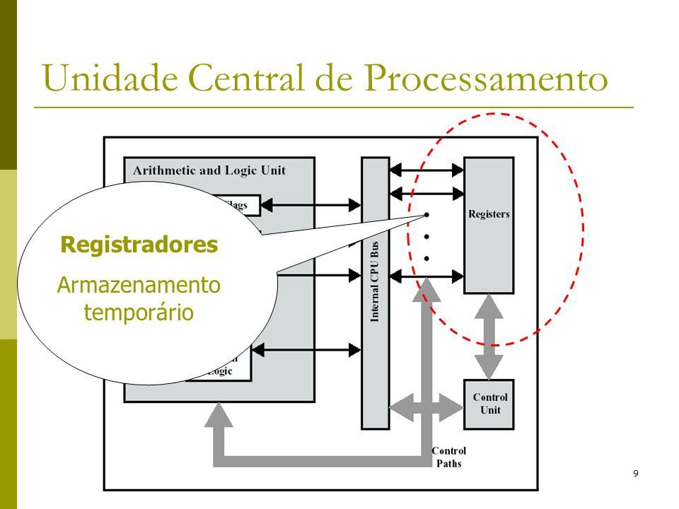 9 Unidade Central de Processamento Registradores Armazenamento temporário
