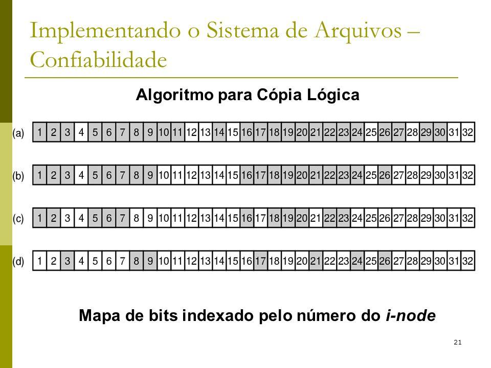 21 Implementando o Sistema de Arquivos – Confiabilidade Mapa de bits indexado pelo número do i-node Algoritmo para Cópia Lógica