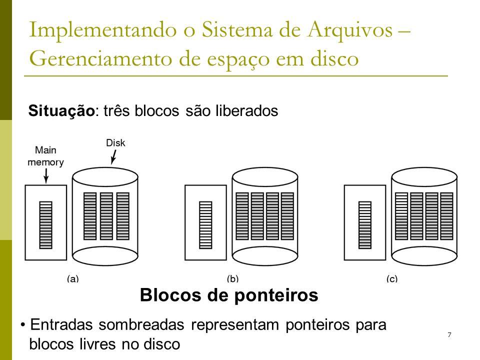 7 Implementando o Sistema de Arquivos – Gerenciamento de espaço em disco Blocos de ponteiros Entradas sombreadas representam ponteiros para blocos liv