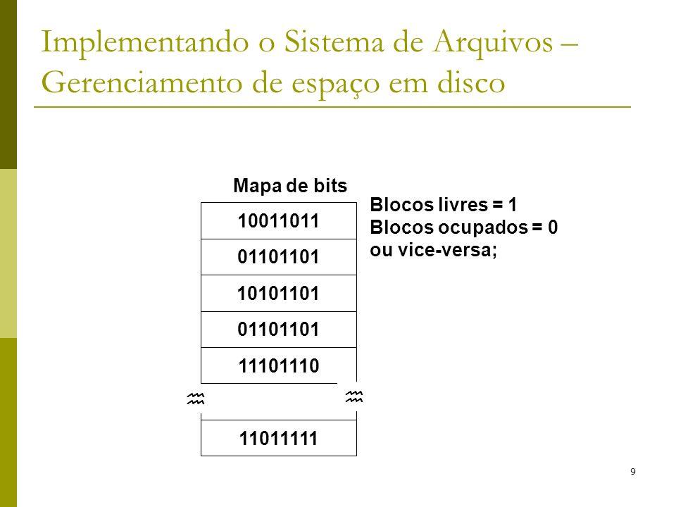 9 Implementando o Sistema de Arquivos – Gerenciamento de espaço em disco Mapa de bits 10011011 01101101 10101101 01101101 11101110 11011111 Blocos liv