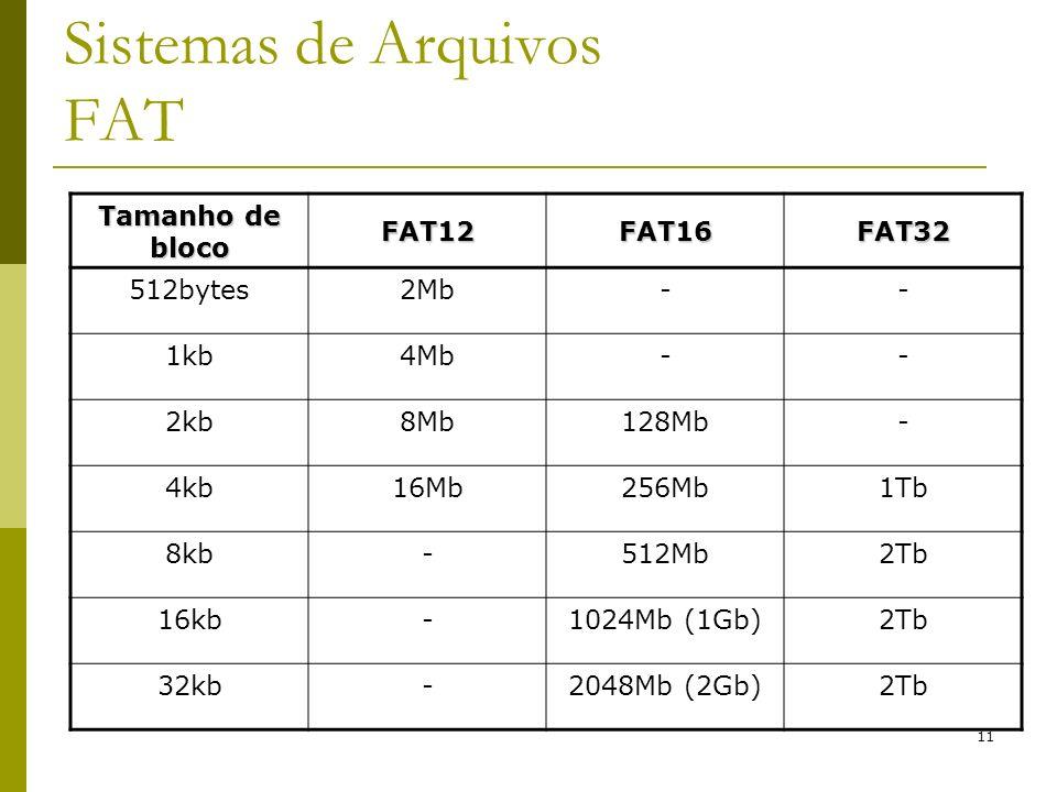11 Sistemas de Arquivos FAT Tamanho de bloco FAT12FAT16FAT32 512bytes2Mb-- 1kb4Mb-- 2kb8Mb128Mb- 4kb16Mb256Mb1Tb 8kb-512Mb2Tb 16kb-1024Mb (1Gb)2Tb 32k